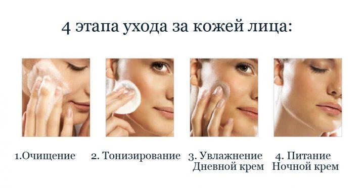 Этапы ухода за сухой кожей лица