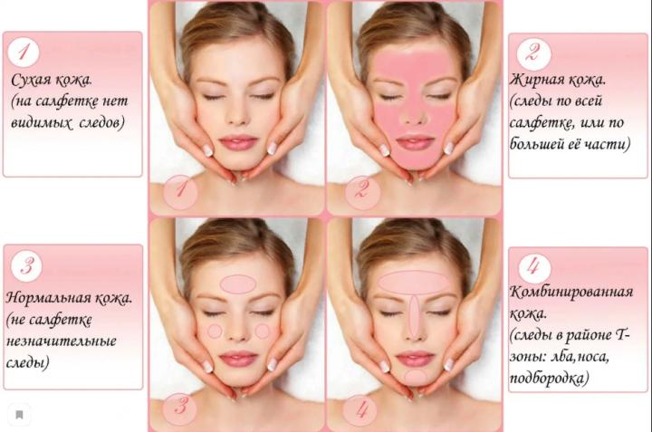 Как определить самостоятельно тип кожи