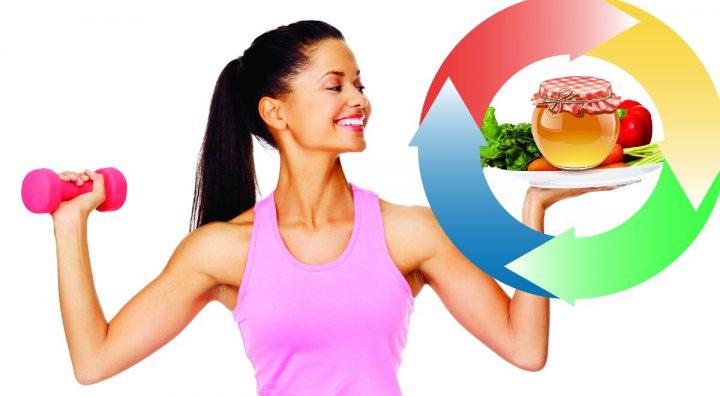 Калории - что это такое. Что влияет на количество сожженных калорий. Как ускорить процесс сжигания калорий