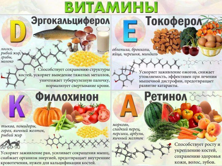 Витамины D и E для красивой кожи