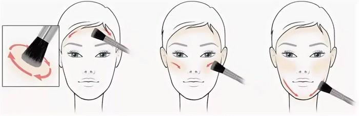 макияж лица - Правильно нанесите пудру