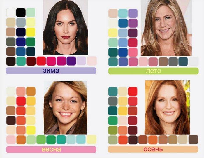 Определите ваш цветотип, это поможет вам нанести правильный макияж