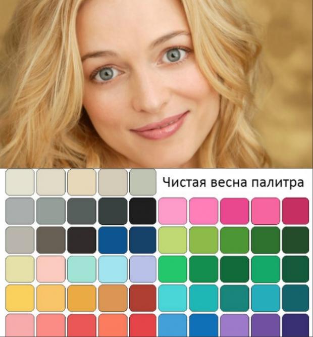 Весенний цветотип – это чаще всего блондинки (натуральные), светлые шатенки