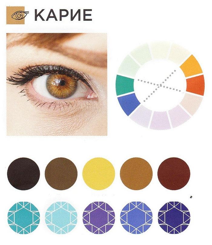 Девушка с карими глазами и темными волосами, выполняя макияж глаз, должна обратить внимание в первую очередь на цвета