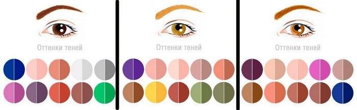 Макияж для карих глаз и брюнеток цветовая палитра