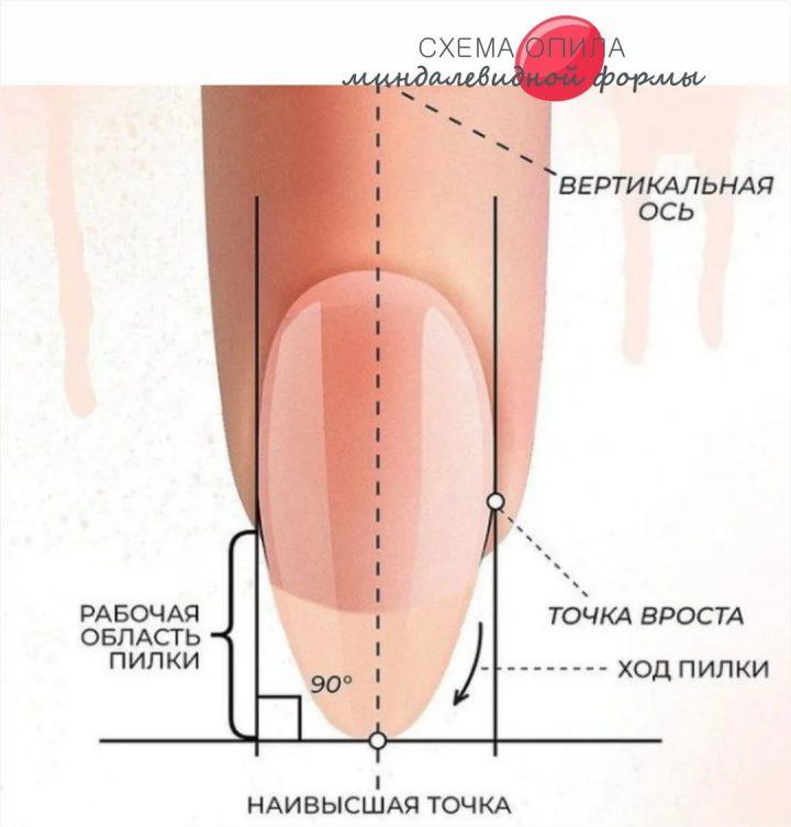 Ногти миндаль: дизайн маникюра ногтей миндальной формы. Новинки 2021-2022 года (фото)