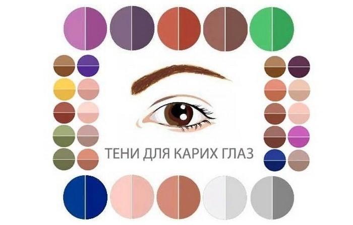Тени, созданные специально для карих глаз